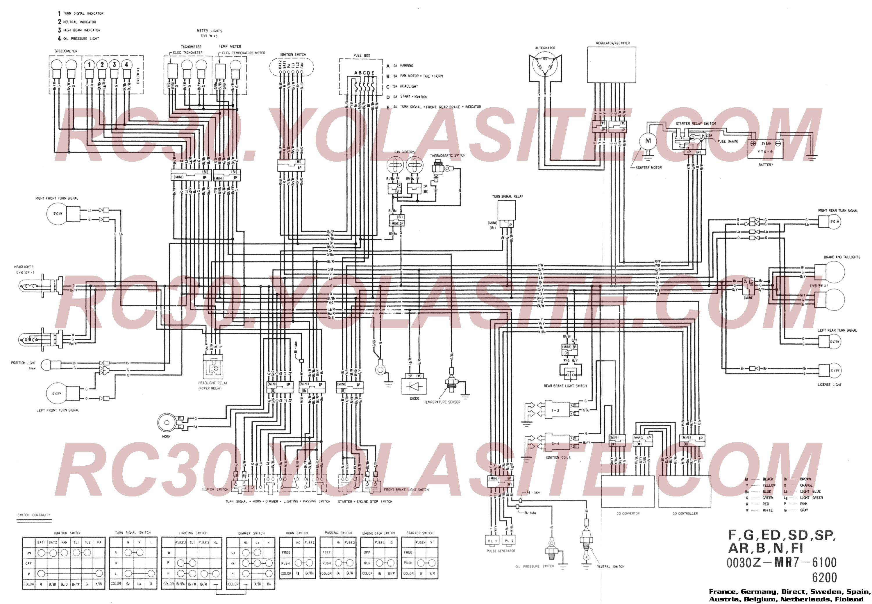 Rc30 Wiring Diagrams Germany France Direct Sales Sweden Spain Austria Belgium Netherlands And Finland